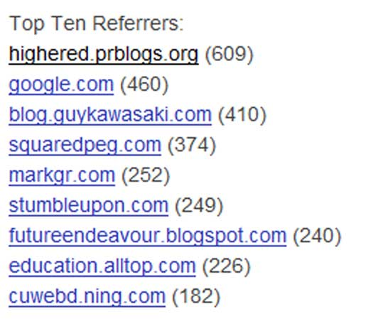 bloghighed_referrers.jpg