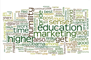 """A word-picture of all the """"Friday Five"""" posts on this blog (via wordle.net)."""