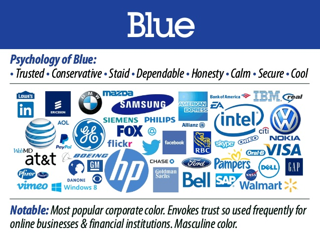 Blue is a popular color for corporate brands. (Image via The Logo Factory (www.slideshare.net/TheLogoFactory/color-logoupload)
